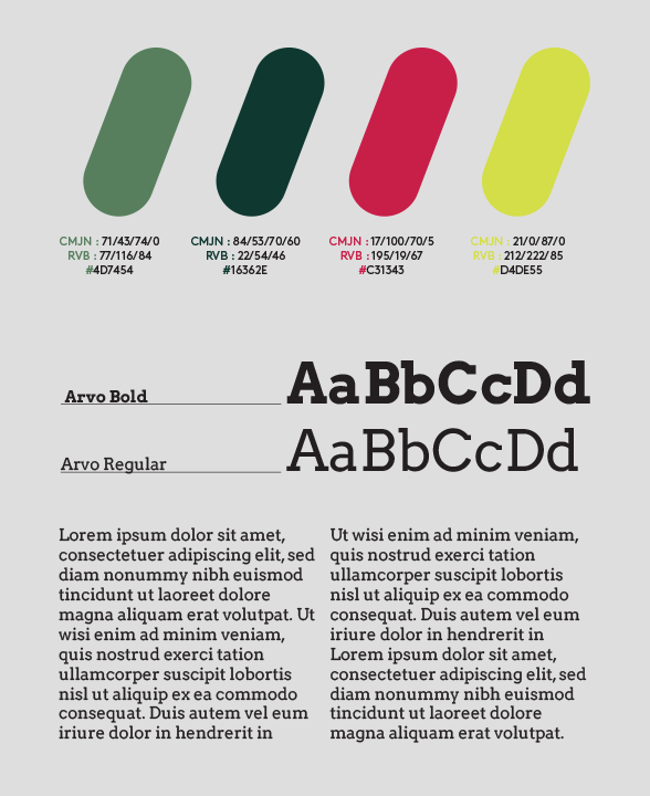 YellowLab_Croqbio_Couleur+Typo