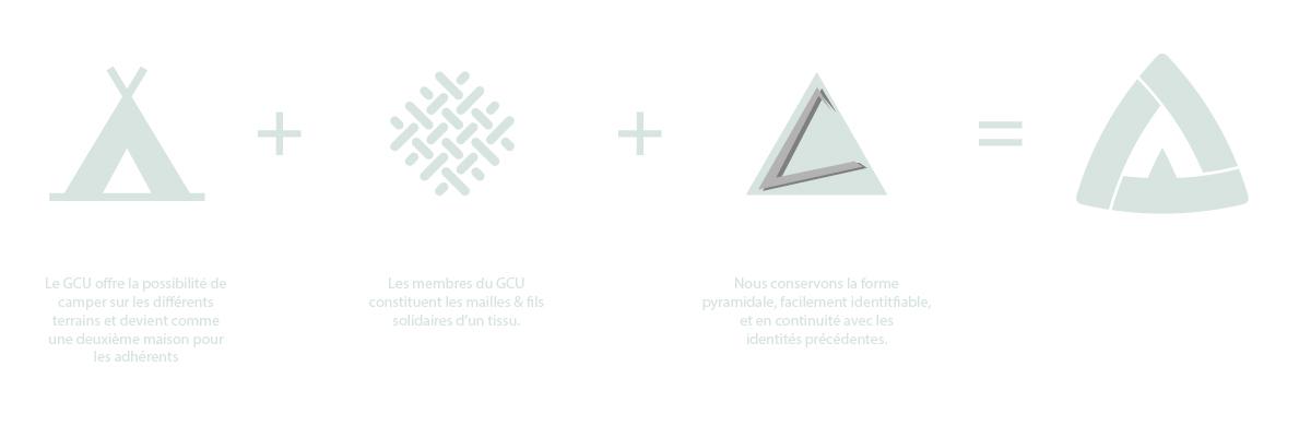 GCU_Logo_Icones
